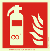 Kohlendioxid -fahrbar-