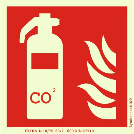 CO2 Kohlendioxid